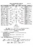第9回JA成田市旗杯争奪少年野球大会の組み合わせが発表になりました。